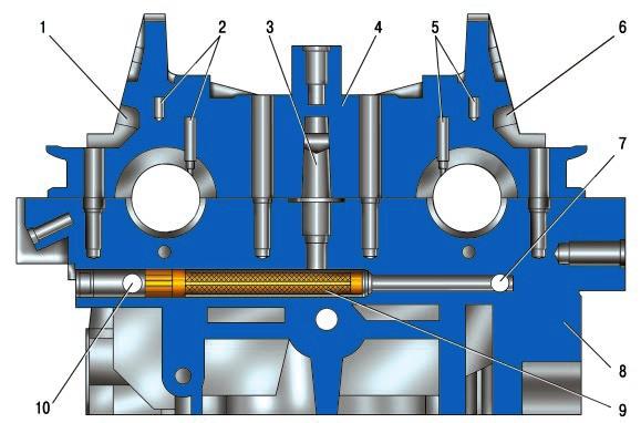 Двигатель Форд мондео 4 (2007-2014)