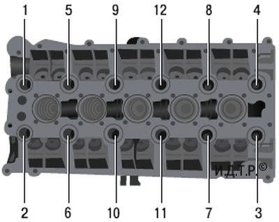 Замена прокладки головки блока цилиндров двигателя duratec-v15 объемом 2,5 л Форд мондео 4 (2007-2014)