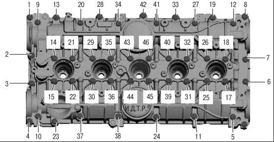 Замена распределительных валов и уплотнения крышки головки блока цилиндров двигателя duratec-v15 объемом 2,5 л Форд мондео 4 (2007-2014)