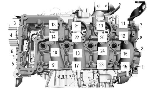 Замена уплотнений крышки головки блока цилиндров двигателя duratorq-tdci объемом 2,2 л Форд мондео 4 (2007-2014)