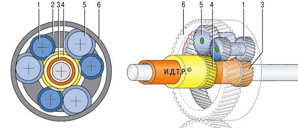 Коробка передач Форд мондео 4 (2007-2014)