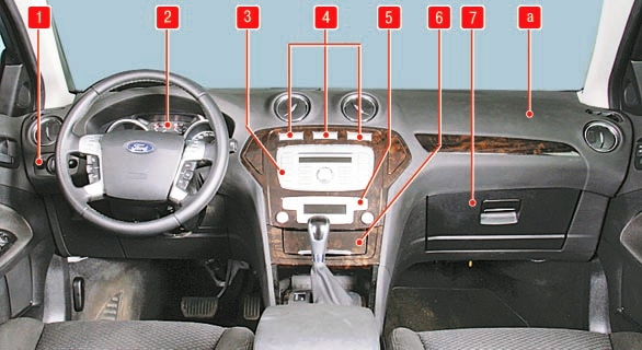 Панель приборов Форд мондео 4 (2007-2014)