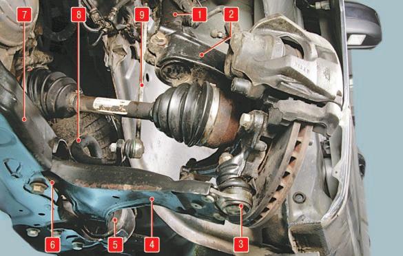 Передняя подвеска Форд мондео 4 (2007-2014)