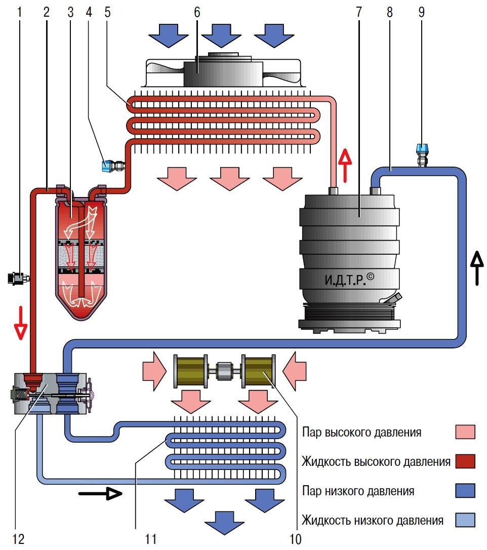 Схема электрическая кондиционера бк-2300