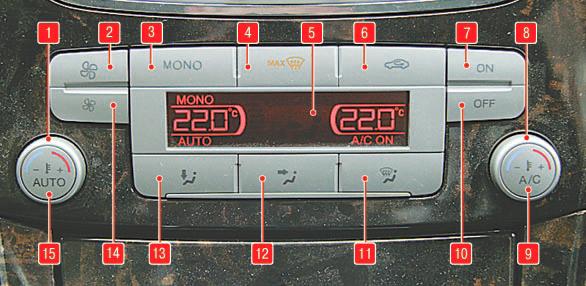 Активация бортовой системы диагностики Форд Мондео 4 (2007-2014)